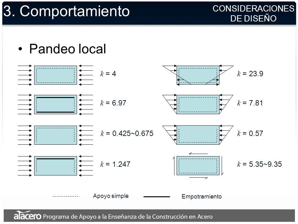 3. Comportamiento Pandeo local CONSIDERACIONES DE DISEÑO k = 4