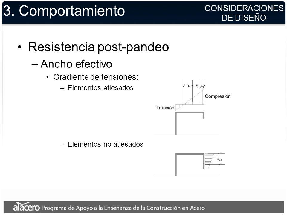 3. Comportamiento Resistencia post-pandeo Ancho efectivo