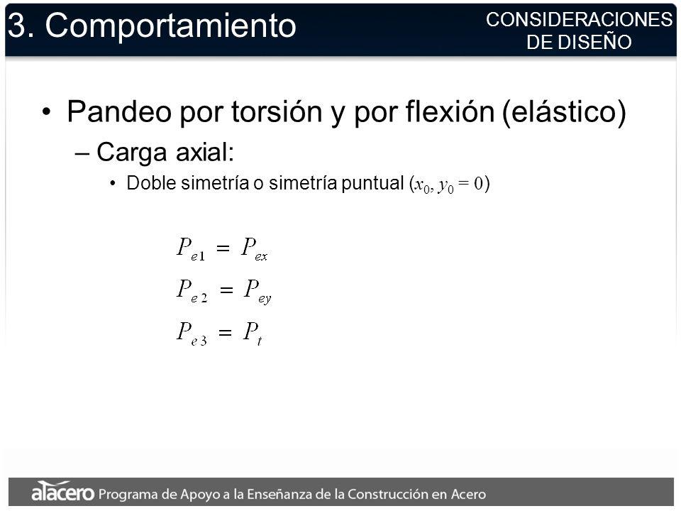 3. Comportamiento Pandeo por torsión y por flexión (elástico)