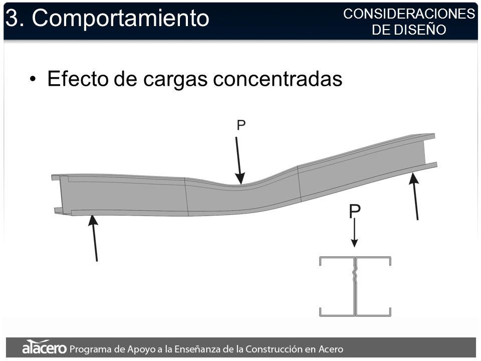 3. Comportamiento Efecto de cargas concentradas CONSIDERACIONES