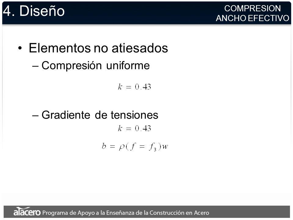 4. Diseño Elementos no atiesados Compresión uniforme
