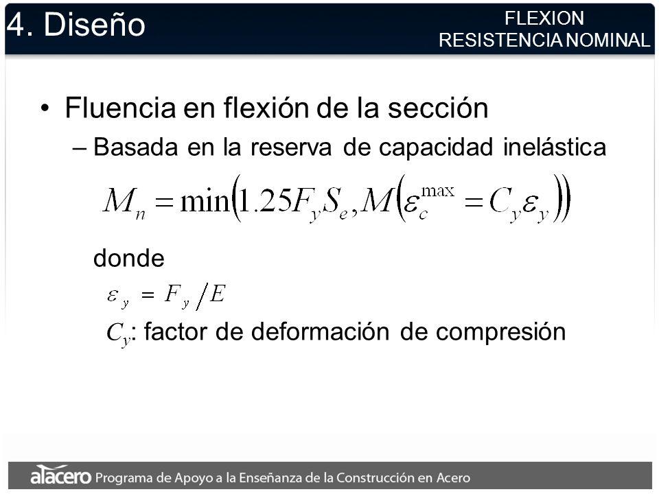 4. Diseño Fluencia en flexión de la sección