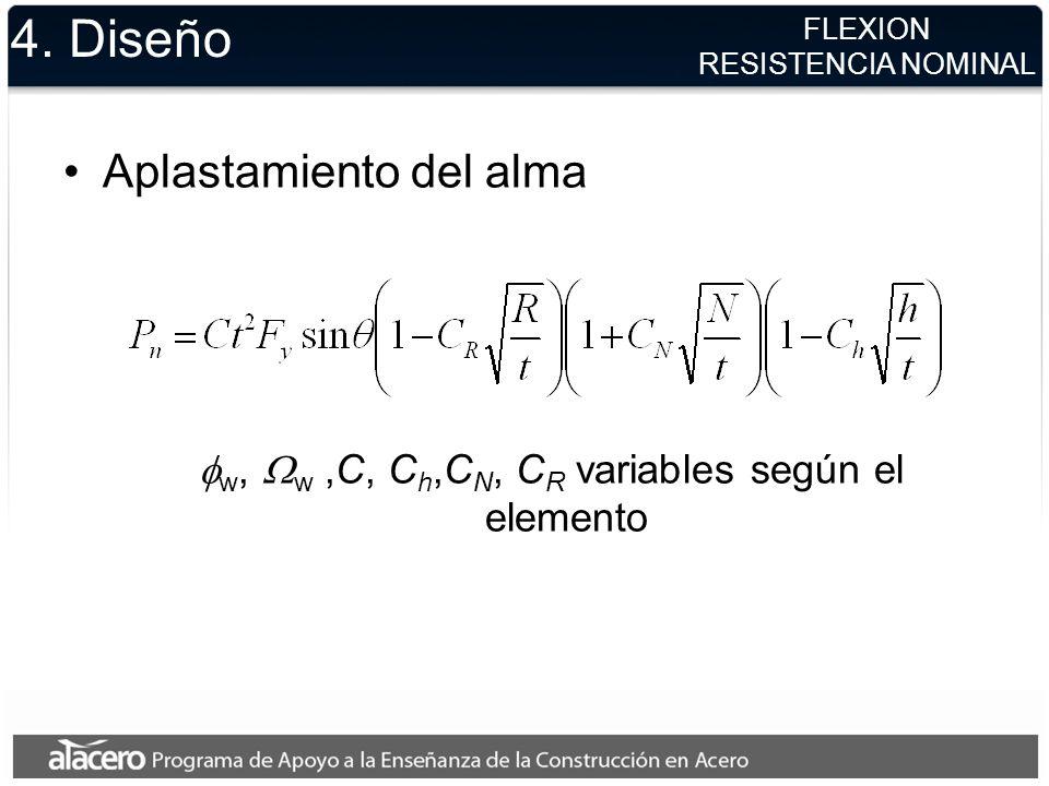 fw, Ww ,C, Ch,CN, CR variables según el elemento