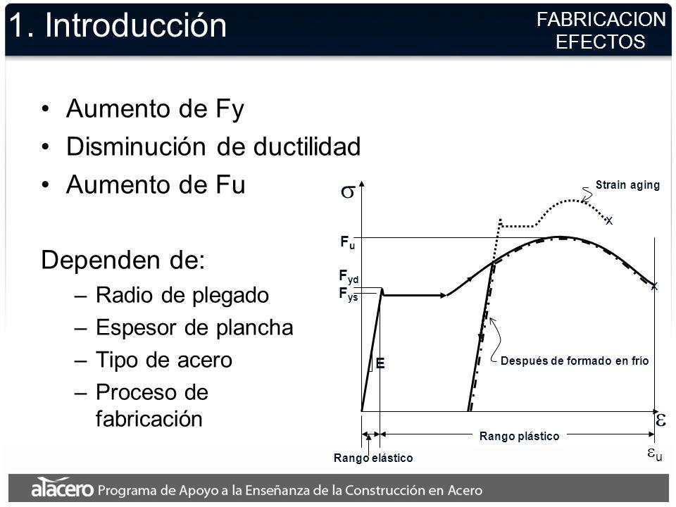 1. Introducción Aumento de Fy Disminución de ductilidad Aumento de Fu