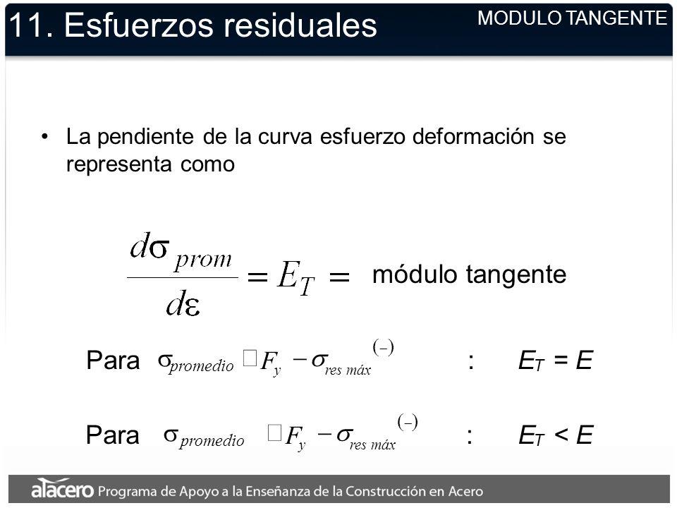 11. Esfuerzos residuales módulo tangente Para s £ F : E = E ³ < E