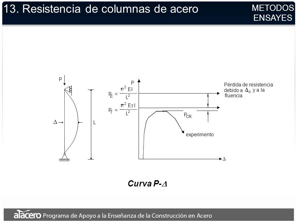 13. Resistencia de columnas de acero