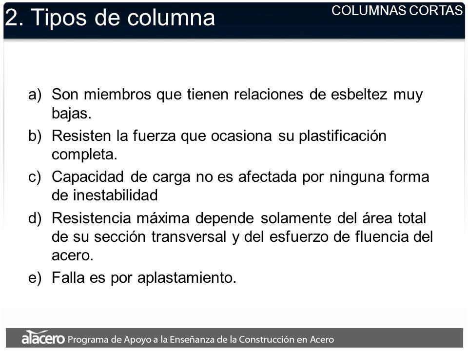 2. Tipos de columna COLUMNAS CORTAS. Son miembros que tienen relaciones de esbeltez muy bajas.