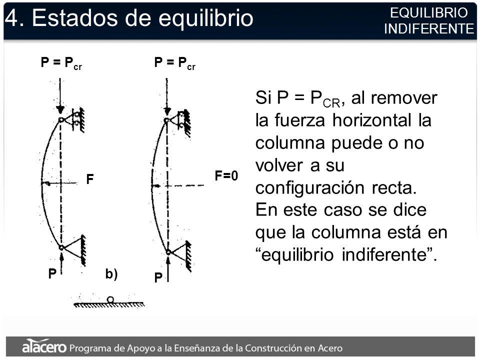 4. Estados de equilibrio EQUILIBRIO. INDIFERENTE. P = Pcr. P = Pcr.