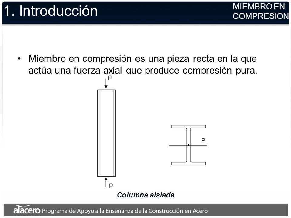 1. IntroducciónMIEMBRO EN. COMPRESION. Miembro en compresión es una pieza recta en la que actúa una fuerza axial que produce compresión pura.