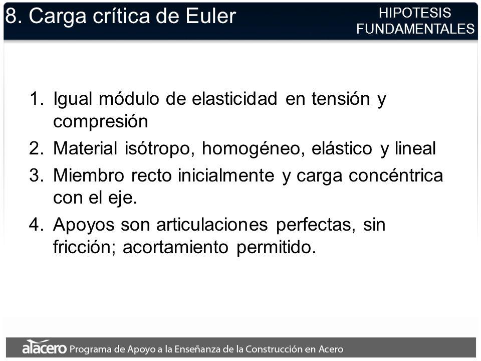 8. Carga crítica de EulerHIPOTESIS. FUNDAMENTALES. Igual módulo de elasticidad en tensión y compresión.