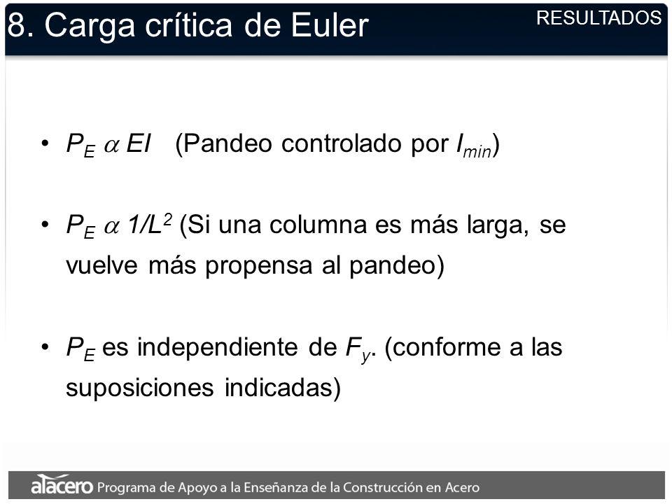 8. Carga crítica de Euler PE  EI (Pandeo controlado por Imin)