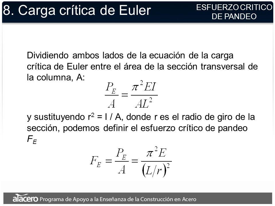 8. Carga crítica de Euler ESFUERZO CRITICO. DE PANDEO.