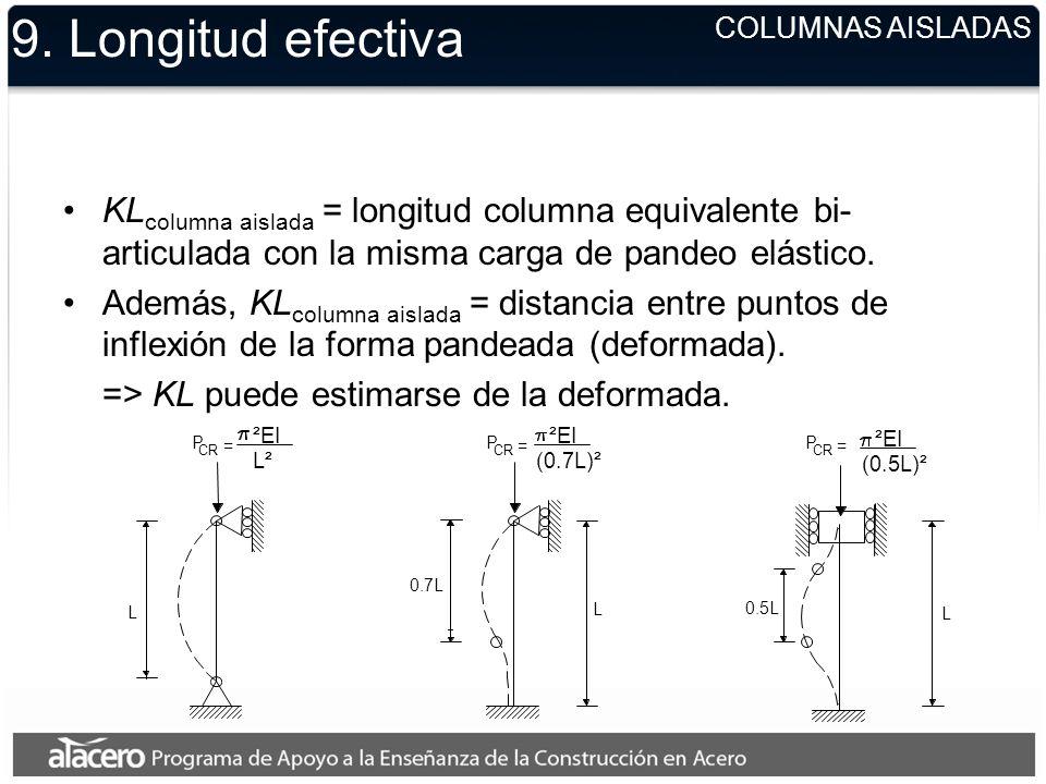 9. Longitud efectivaCOLUMNAS AISLADAS. KLcolumna aislada = longitud columna equivalente bi-articulada con la misma carga de pandeo elástico.