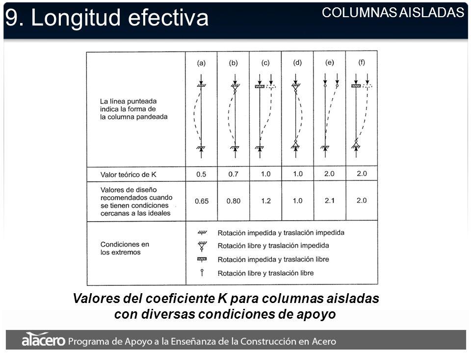 9. Longitud efectiva COLUMNAS AISLADAS