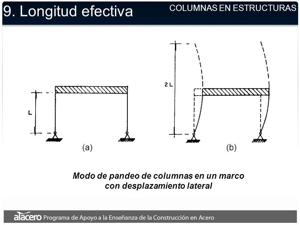 Modo de pandeo de columnas en un marco con desplazamiento lateral