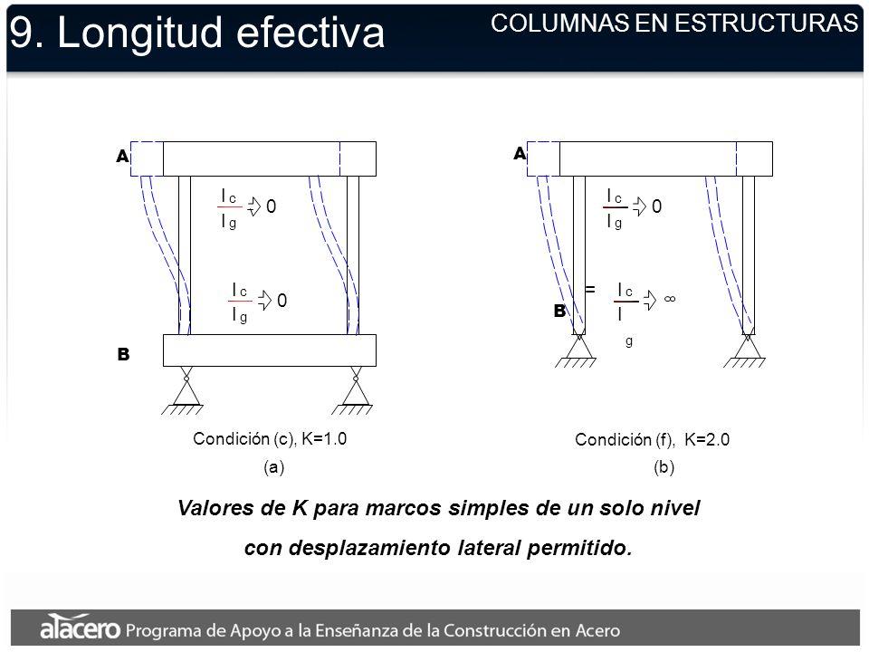9. Longitud efectiva COLUMNAS EN ESTRUCTURAS