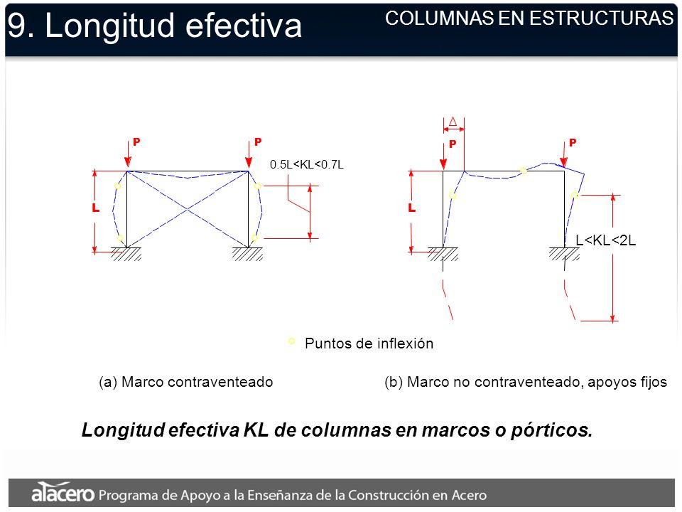 Longitud efectiva KL de columnas en marcos o pórticos.