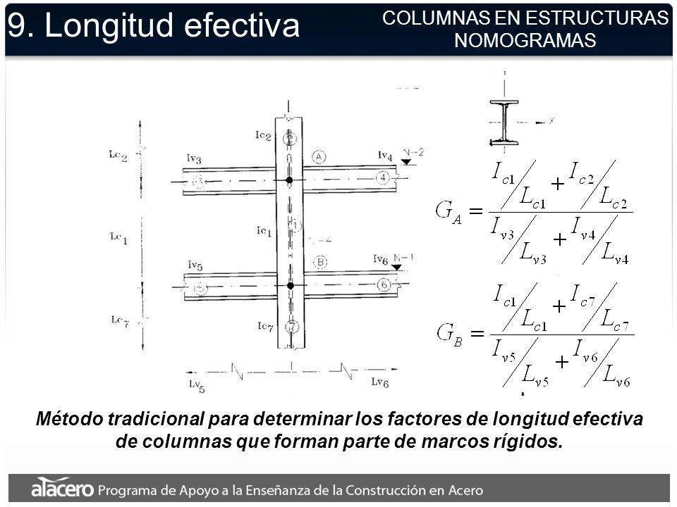 9. Longitud efectiva COLUMNAS EN ESTRUCTURAS NOMOGRAMAS