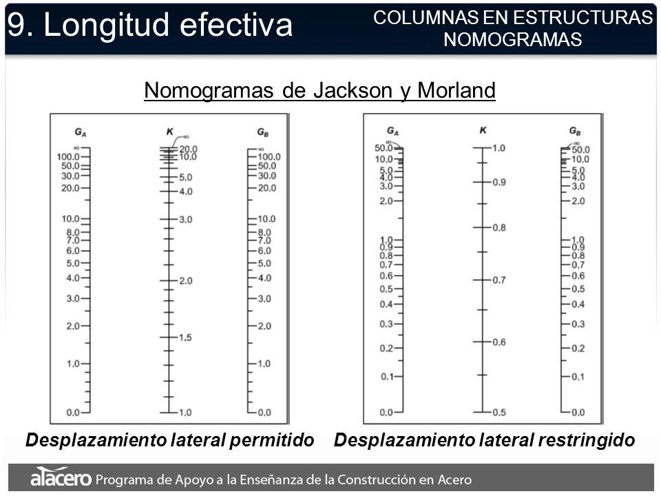 9. Longitud efectiva Nomogramas de Jackson y Morland