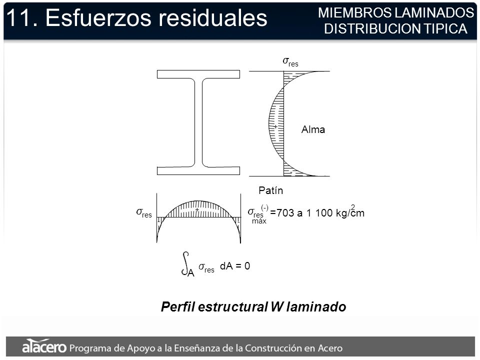 11. Esfuerzos residuales MIEMBROS LAMINADOS DISTRIBUCION TIPICA