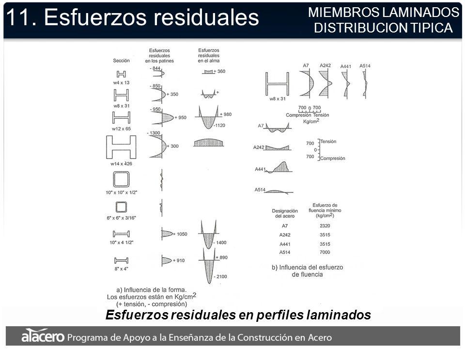 Esfuerzos residuales en perfiles laminados