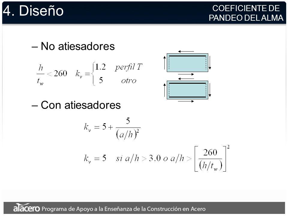 4. Diseño No atiesadores Con atiesadores COEFICIENTE DE
