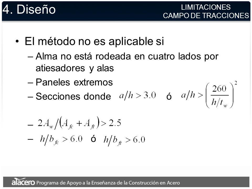 4. Diseño El método no es aplicable si