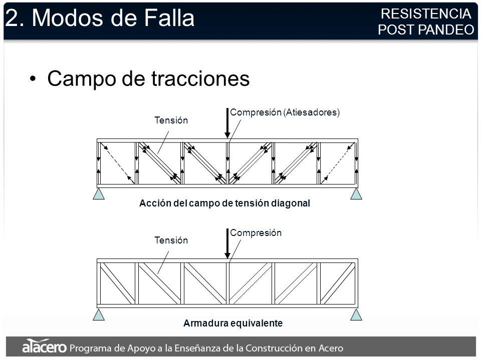 2. Modos de Falla Campo de tracciones RESISTENCIA POST PANDEO