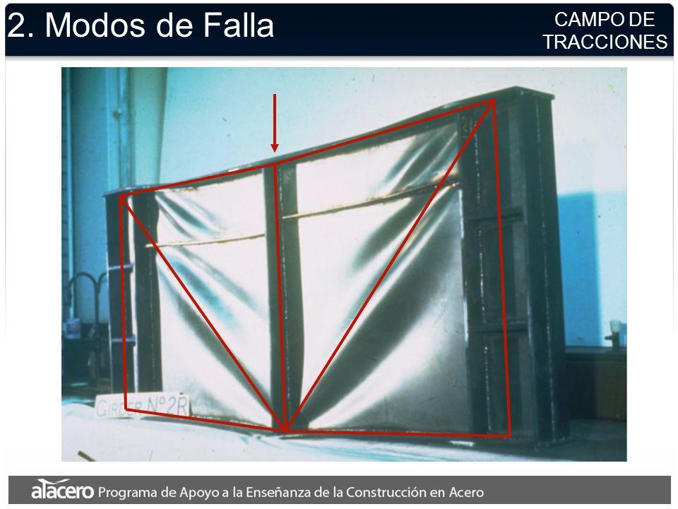 2. Modos de Falla CAMPO DE TRACCIONES