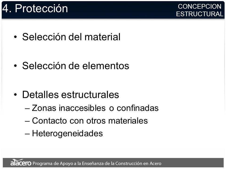 4. Protección Selección del material Selección de elementos