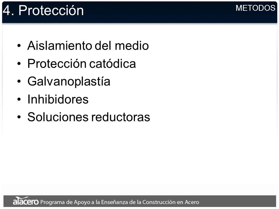 4. Protección Aislamiento del medio Protección catódica Galvanoplastía