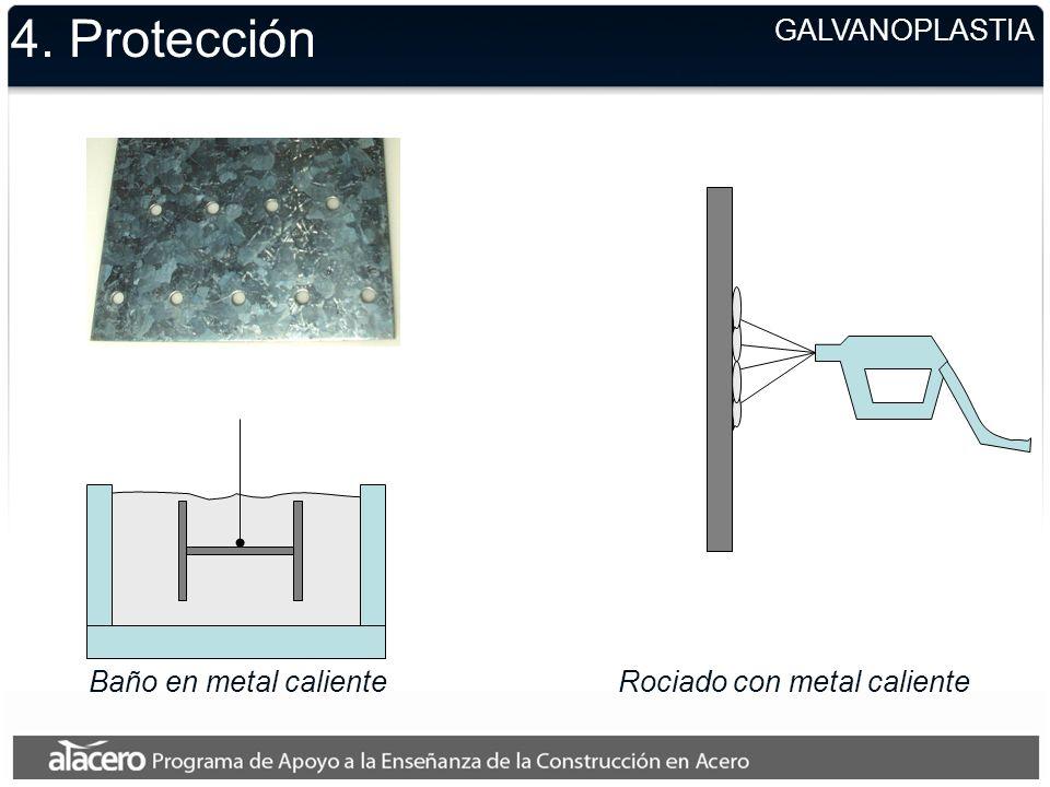 4. Protección GALVANOPLASTIA Baño en metal caliente