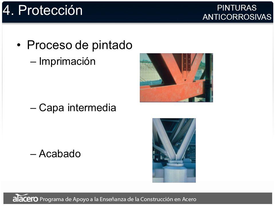 4. Protección Proceso de pintado Imprimación Capa intermedia Acabado