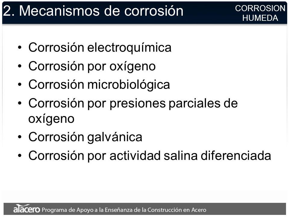 2. Mecanismos de corrosión
