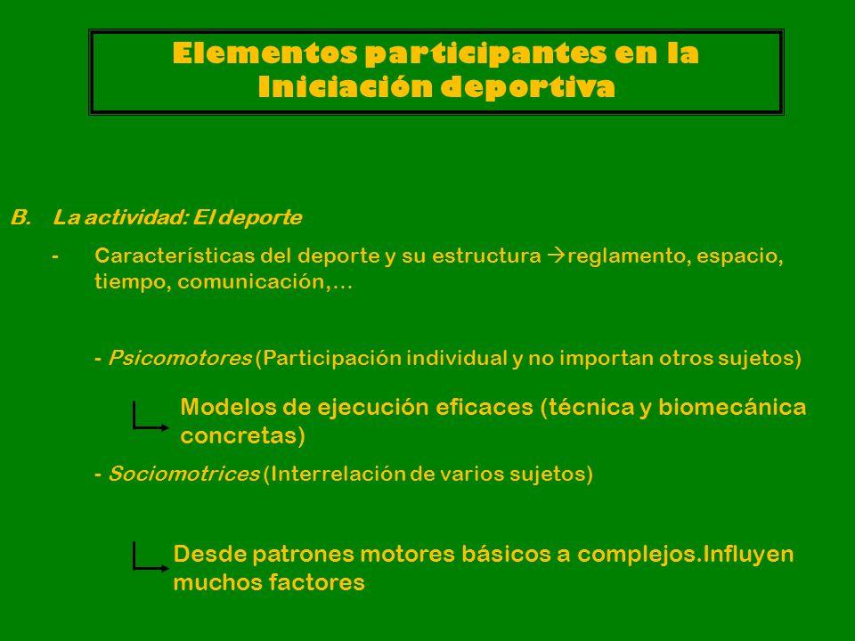 Elementos participantes en la Iniciación deportiva