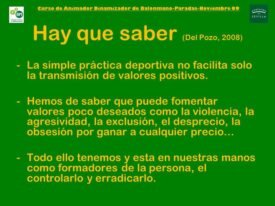 Hay que saber (Del Pozo, 2008)