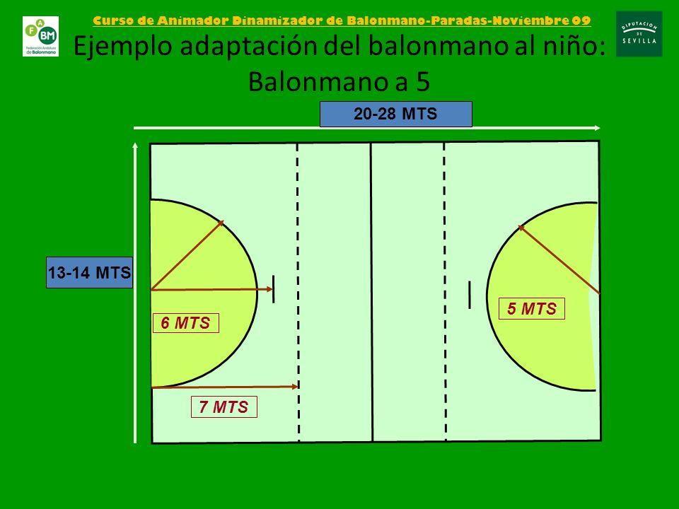 Ejemplo adaptación del balonmano al niño: Balonmano a 5