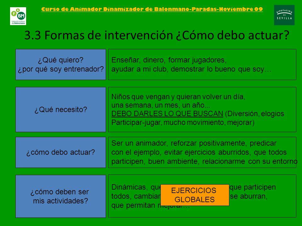 3.3 Formas de intervención ¿Cómo debo actuar