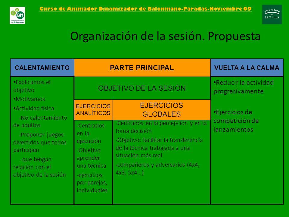 Organización de la sesión. Propuesta