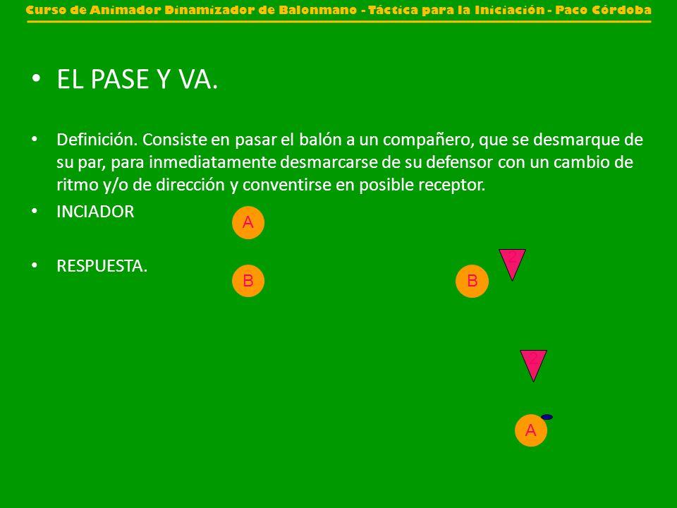 Curso de Animador Dinamizador de Balonmano - Táctica para la Iniciación - Paco Córdoba