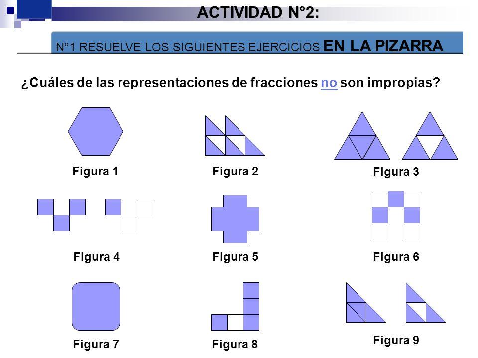 1 ACTIVIDAD N°2: N°1 RESUELVE LOS SIGUIENTES EJERCICIOS EN LA PIZARRA. ¿Cuáles de las representaciones de fracciones no son impropias