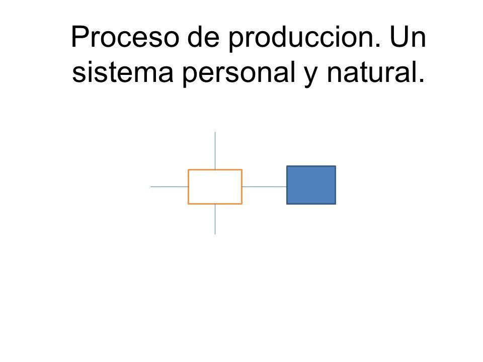 Proceso de produccion. Un sistema personal y natural.