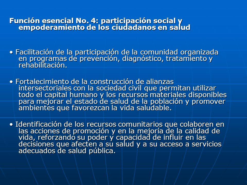 Función esencial No. 4: participación social y empoderamiento de los ciudadanos en salud