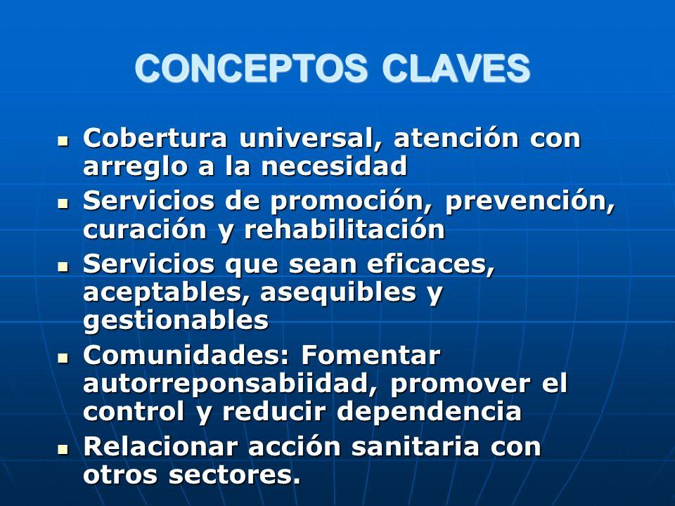 CONCEPTOS CLAVES Cobertura universal, atención con arreglo a la necesidad. Servicios de promoción, prevención, curación y rehabilitación.