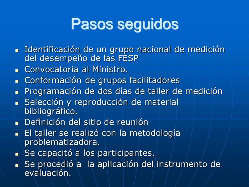 Pasos seguidos Identificación de un grupo nacional de medición del desempeño de las FESP. Convocatoria al Ministro.