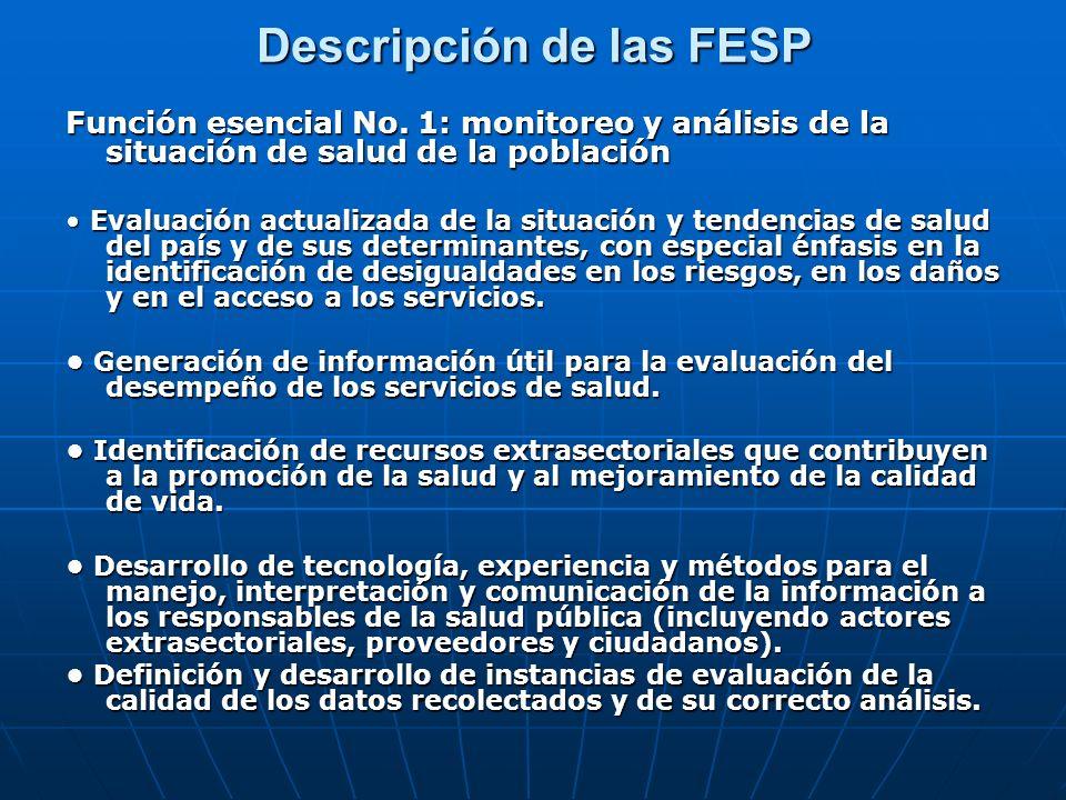 Descripción de las FESP