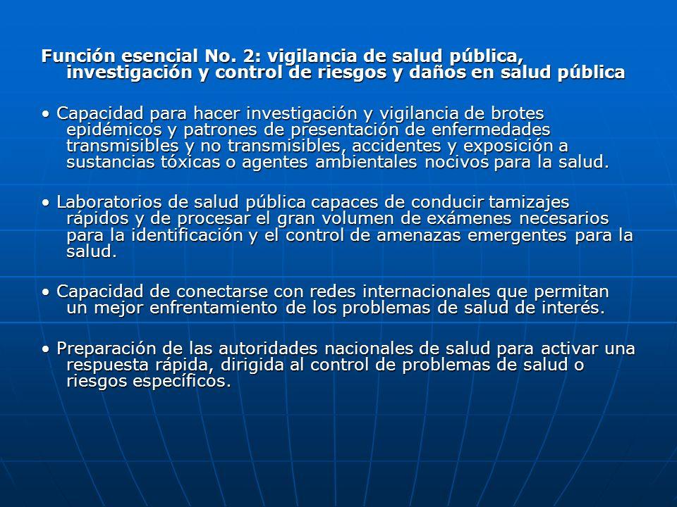 Función esencial No. 2: vigilancia de salud pública, investigación y control de riesgos y daños en salud pública