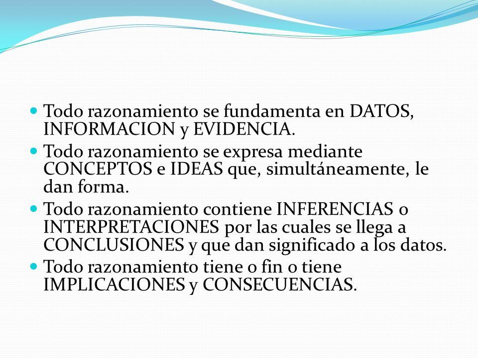 Todo razonamiento se fundamenta en DATOS, INFORMACION y EVIDENCIA.