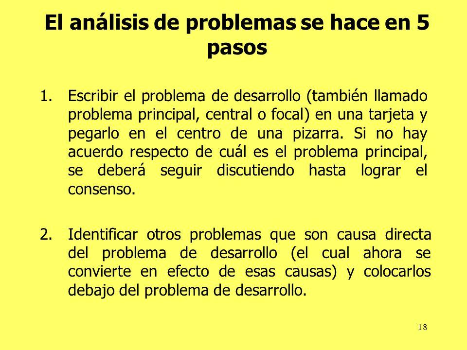 El análisis de problemas se hace en 5 pasos