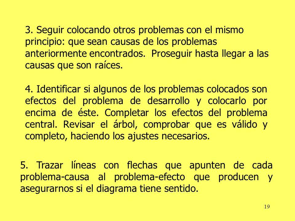 3. Seguir colocando otros problemas con el mismo principio: que sean causas de los problemas anteriormente encontrados. Proseguir hasta llegar a las causas que son raíces.